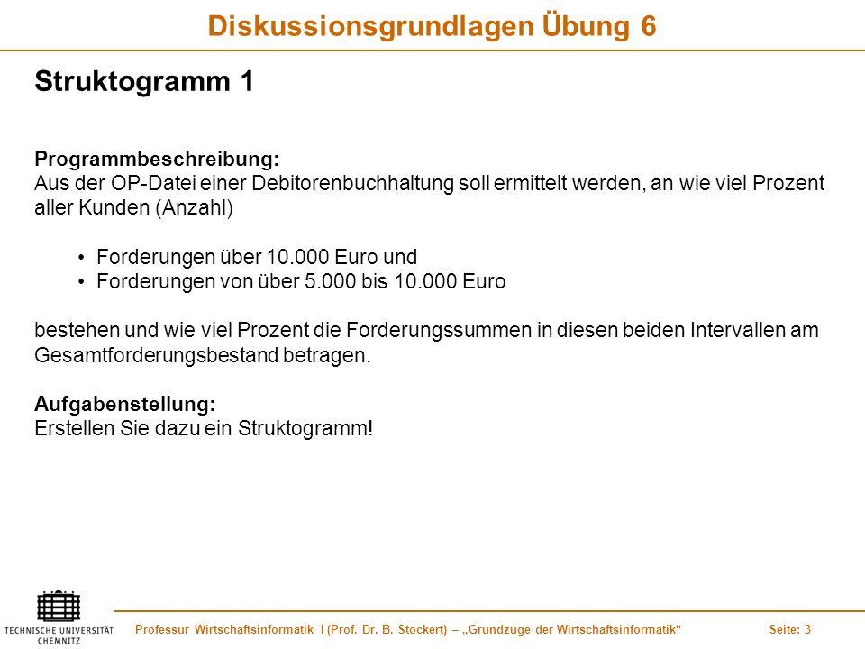 Professur Wirtschaftsinformatik I (Prof. Dr. B. Stöckert) – Grundzüge der WirtschaftsinformatikSeite: 3 Diskussionsgrundlagen Übung 6 Programmbeschrei