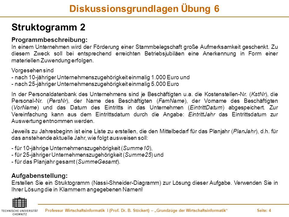 Professur Wirtschaftsinformatik I (Prof. Dr. B. Stöckert) – Grundzüge der WirtschaftsinformatikSeite: 4 Diskussionsgrundlagen Übung 6 Programmbeschrei