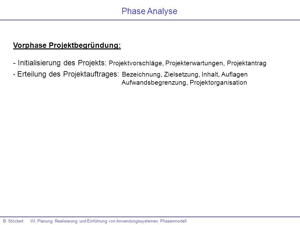 B. Stöckert WI, Planung, Realisierung und Einführung von Anwendungssystemen, Phasenmodell Phase Analyse Vorphase Projektbegründung: - Initialisierung