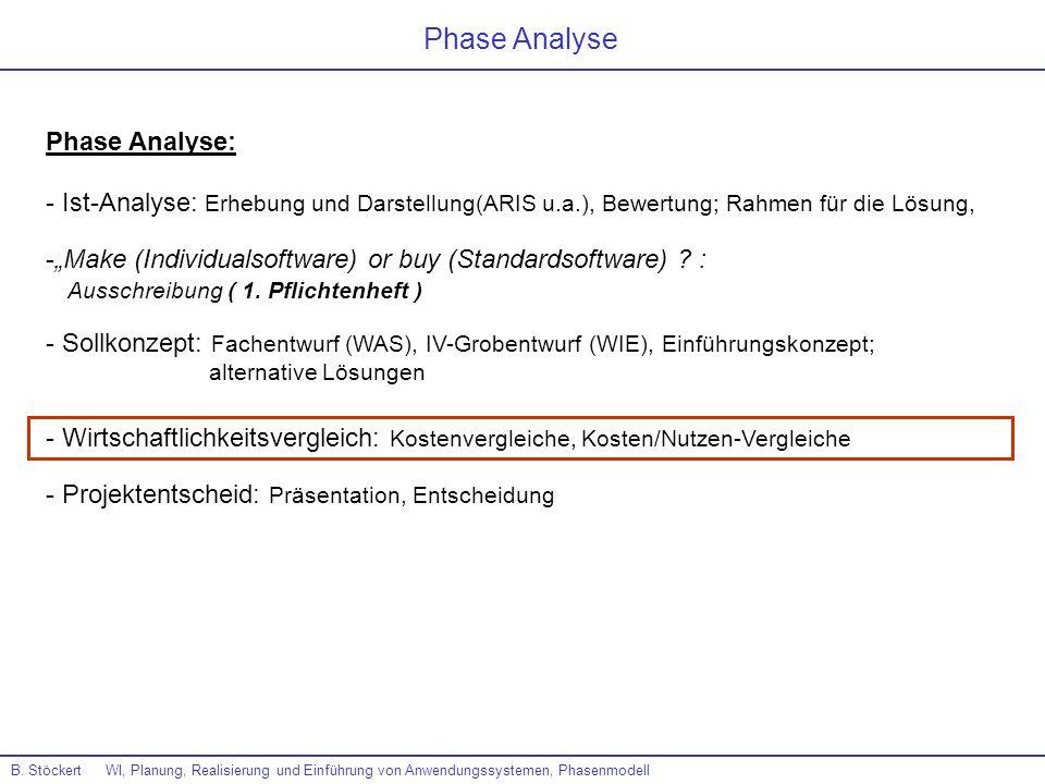 B. Stöckert WI, Planung, Realisierung und Einführung von Anwendungssystemen, Phasenmodell Phase Analyse Phase Analyse: - Ist-Analyse: Erhebung und Dar