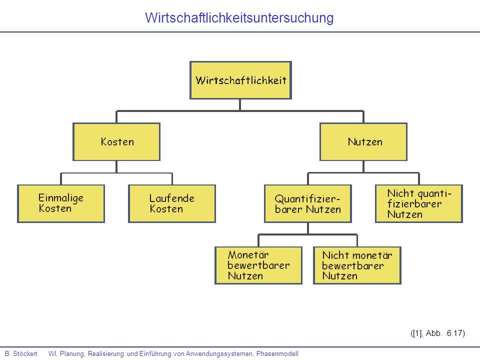 B. Stöckert WI, Planung, Realisierung und Einführung von Anwendungssystemen, Phasenmodell ([1], Abb..6.17) Wirtschaftlichkeitsuntersuchung
