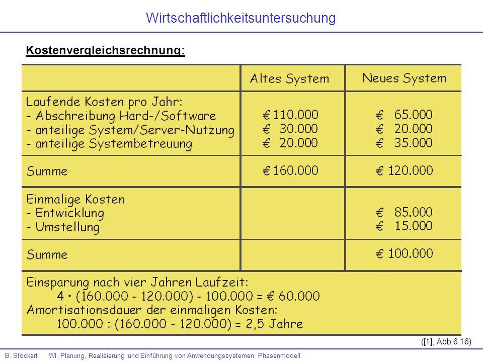B. Stöckert WI, Planung, Realisierung und Einführung von Anwendungssystemen, Phasenmodell ([1], Abb.6.16) Kostenvergleichsrechnung: Wirtschaftlichkeit