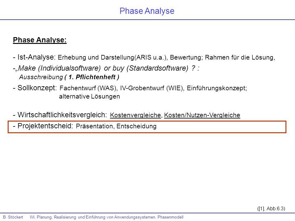 B. Stöckert WI, Planung, Realisierung und Einführung von Anwendungssystemen, Phasenmodell ([1], Abb.6.3) Phase Analyse Phase Analyse: - Ist-Analyse: E