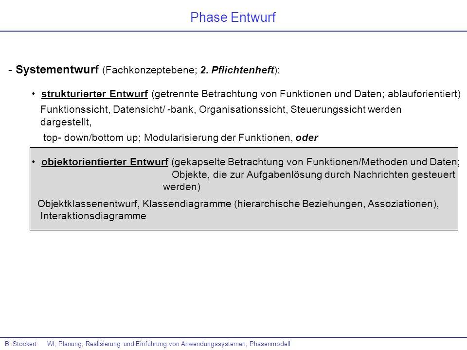 B. Stöckert WI, Planung, Realisierung und Einführung von Anwendungssystemen, Phasenmodell Phase Entwurf - Systementwurf (Fachkonzeptebene; 2. Pflichte