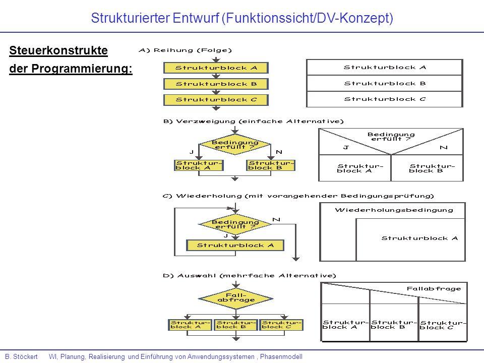 B. Stöckert WI, Planung, Realisierung und Einführung von Anwendungssystemen, Phasenmodell Steuerkonstrukte der Programmierung: Strukturierter Entwurf