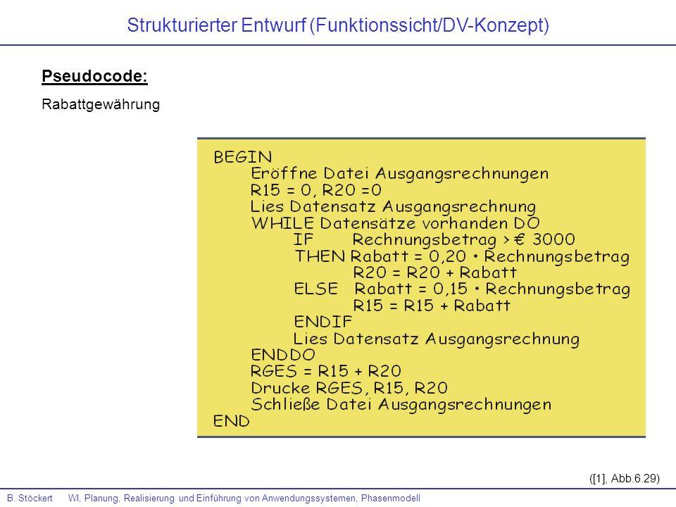 B. Stöckert WI, Planung, Realisierung und Einführung von Anwendungssystemen, Phasenmodell ([1], Abb.6.29) Pseudocode: Rabattgewährung Strukturierter E