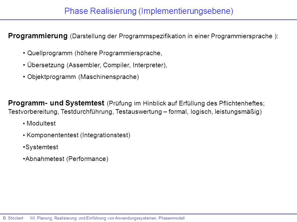 B. Stöckert WI, Planung, Realisierung und Einführung von Anwendungssystemen, Phasenmodell Phase Realisierung (Implementierungsebene) Programmierung (D