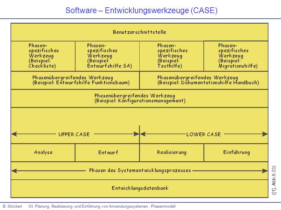 B. Stöckert WI, Planung, Realisierung und Einführung von Anwendungssystemen, Phasenmodell ([1], Abb.6.33) Software – Entwicklungswerkzeuge (CASE)