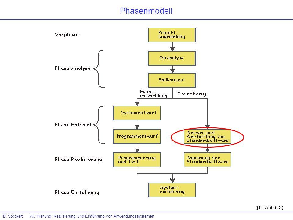 B. Stöckert WI, Planung, Realisierung und Einführung von Anwendungssystemen ([1], Abb.6.3) Phasenmodell
