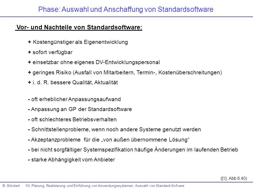 ([1], Abb.6.40) Phase: Auswahl und Anschaffung von Standardsoftware Vor- und Nachteile von Standardsoftware: + Kostengünstiger als Eigenentwicklung +