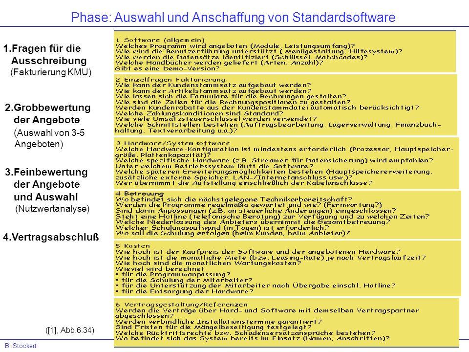 B. Stöckert ([1], Abb.6.34) Phase: Auswahl und Anschaffung von Standardsoftware 1.Fragen für die Ausschreibung (Fakturierung KMU) 2.Grobbewertung der