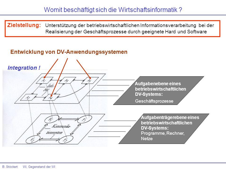 B. Stöckert WI, Gegenstand der WI Zielstellung: Unterstützung der betriebswirtschaftlichen Informationsverarbeitung bei der Realisierung der Geschäfts