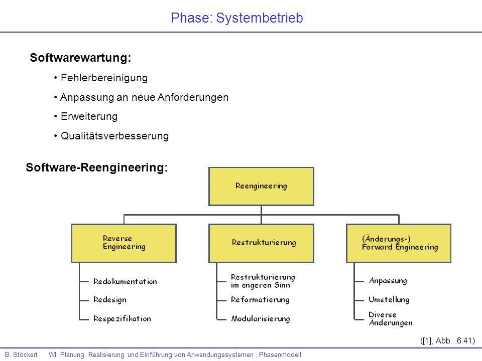 B. Stöckert WI, Planung, Realisierung und Einführung von Anwendungssystemen, Phasenmodell Phase: Systembetrieb Softwarewartung: Fehlerbereinigung Anpa