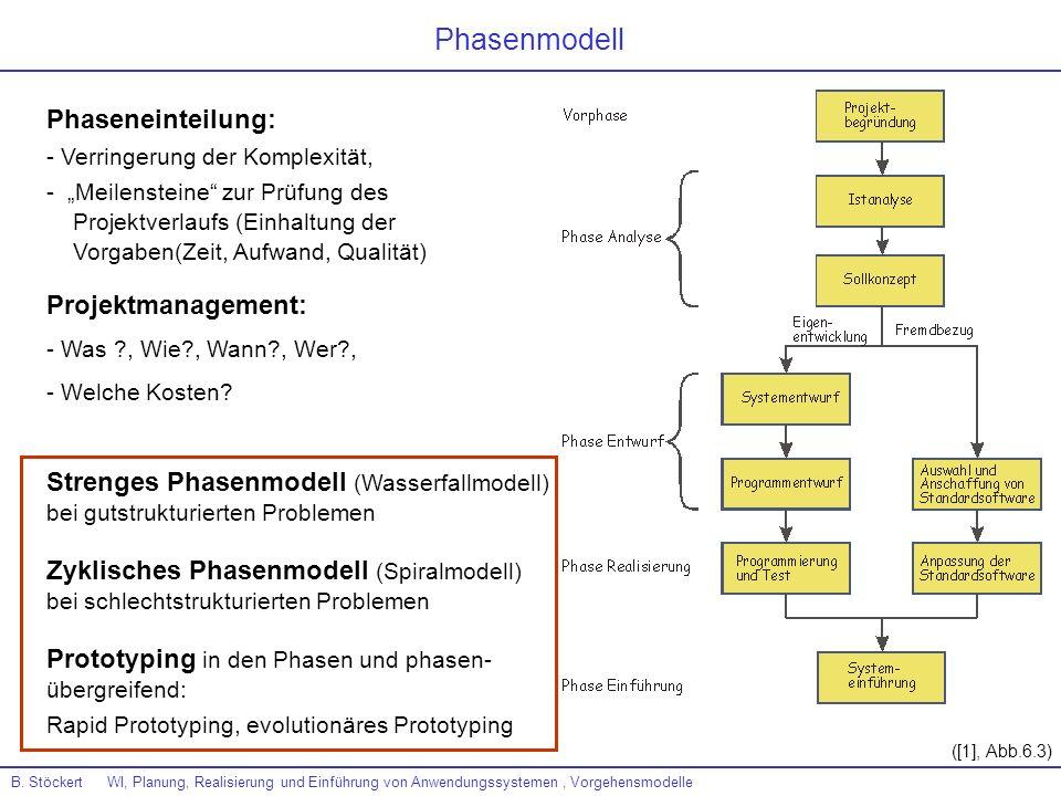 B. Stöckert WI, Planung, Realisierung und Einführung von Anwendungssystemen, Vorgehensmodelle ([1], Abb.6.3) Phasenmodell Phaseneinteilung: - Verringe