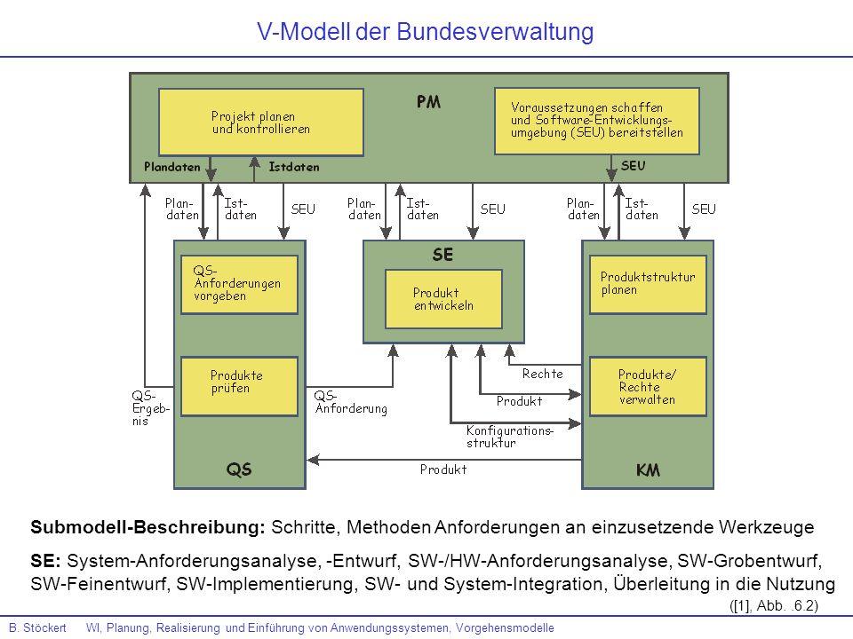 B. Stöckert WI, Planung, Realisierung und Einführung von Anwendungssystemen, Vorgehensmodelle V-Modell der Bundesverwaltung ([1], Abb..6.2) Submodell-