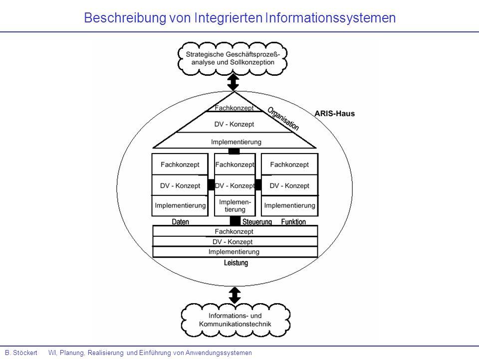 Beschreibung von Integrierten Informationssystemen B. Stöckert WI, Planung, Realisierung und Einführung von Anwendungssystemen