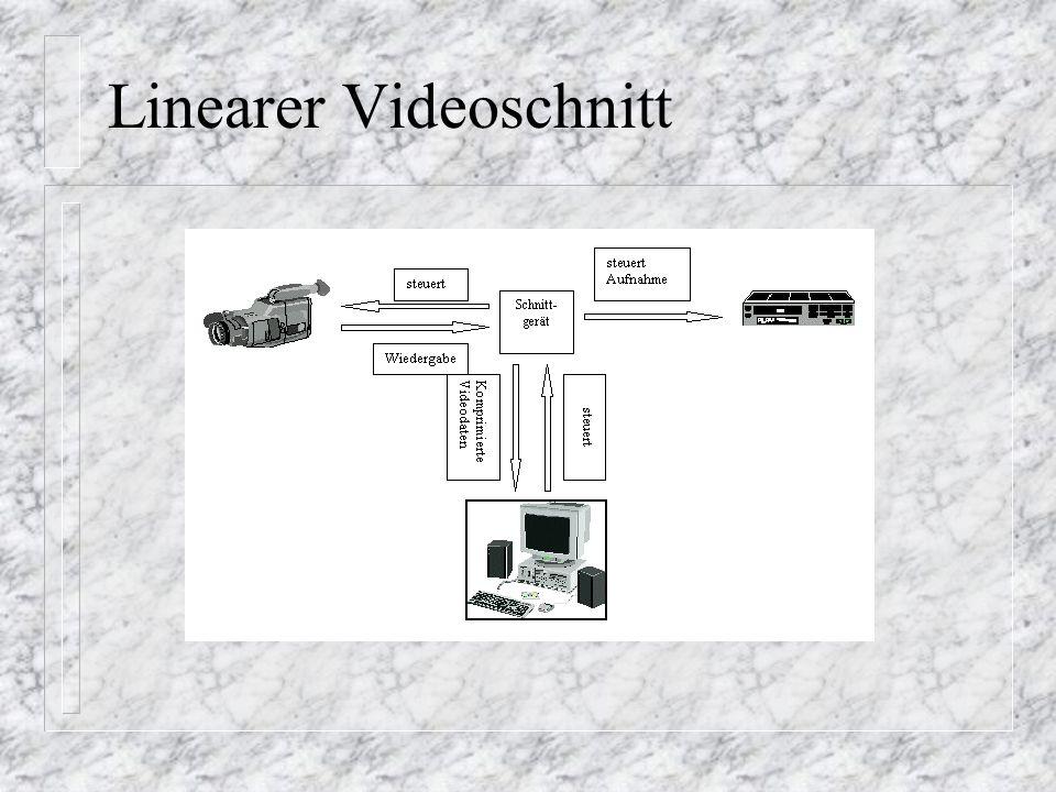 Linearer Videoschnitt