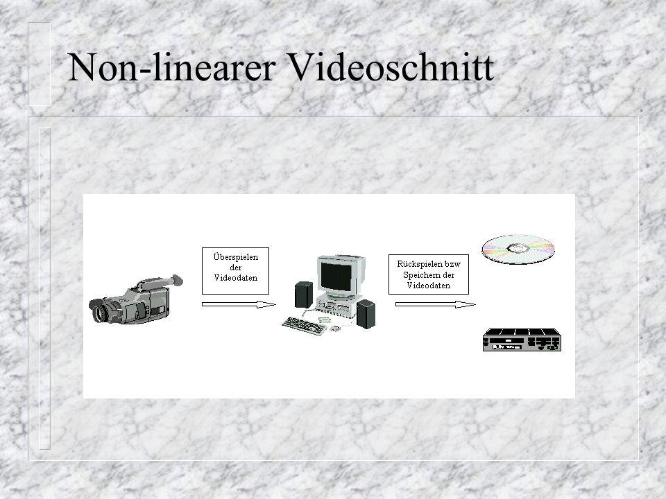 Non-linearer Videoschnitt