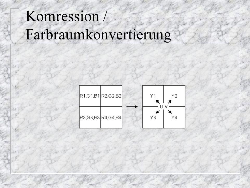 Komression / Farbraumkonvertierung