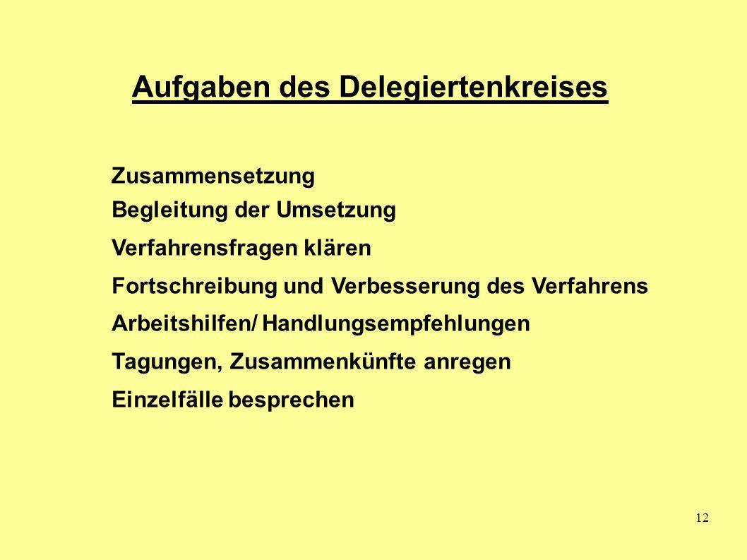 12 Aufgaben des Delegiertenkreises Zusammensetzung Begleitung der Umsetzung Verfahrensfragen klären Fortschreibung und Verbesserung des Verfahrens Arb