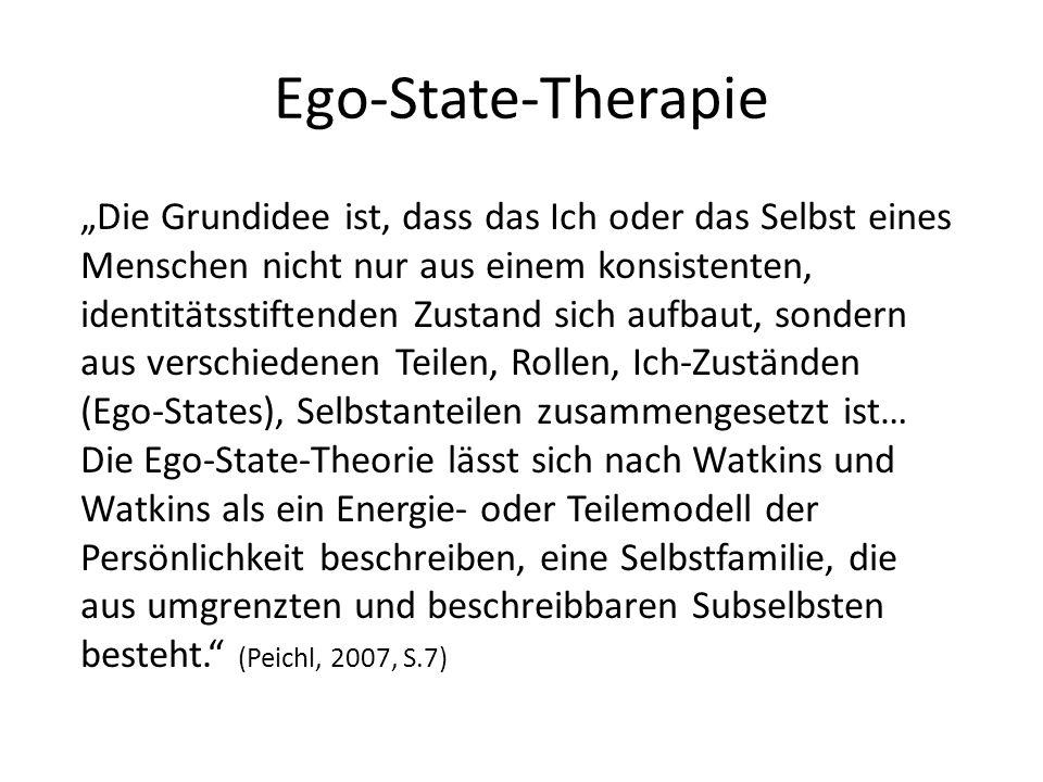 Ego-State-Therapie Die Grundidee ist, dass das Ich oder das Selbst eines Menschen nicht nur aus einem konsistenten, identitätsstiftenden Zustand sich