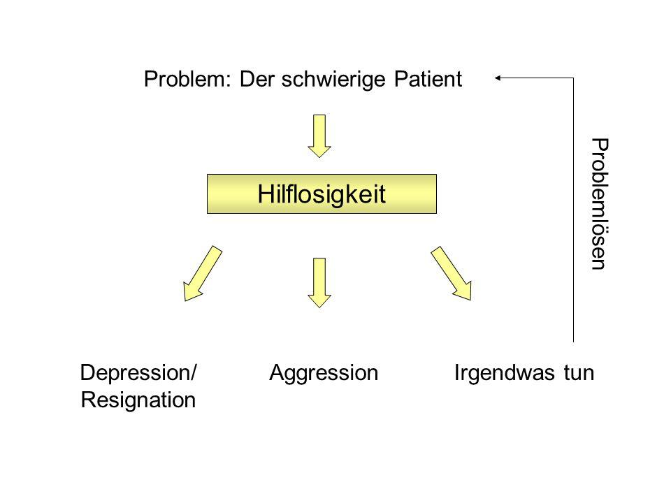 Problem: Der schwierige Patient Hilflosigkeit Depression/ Resignation Irgendwas tun Aggression Problemlösen