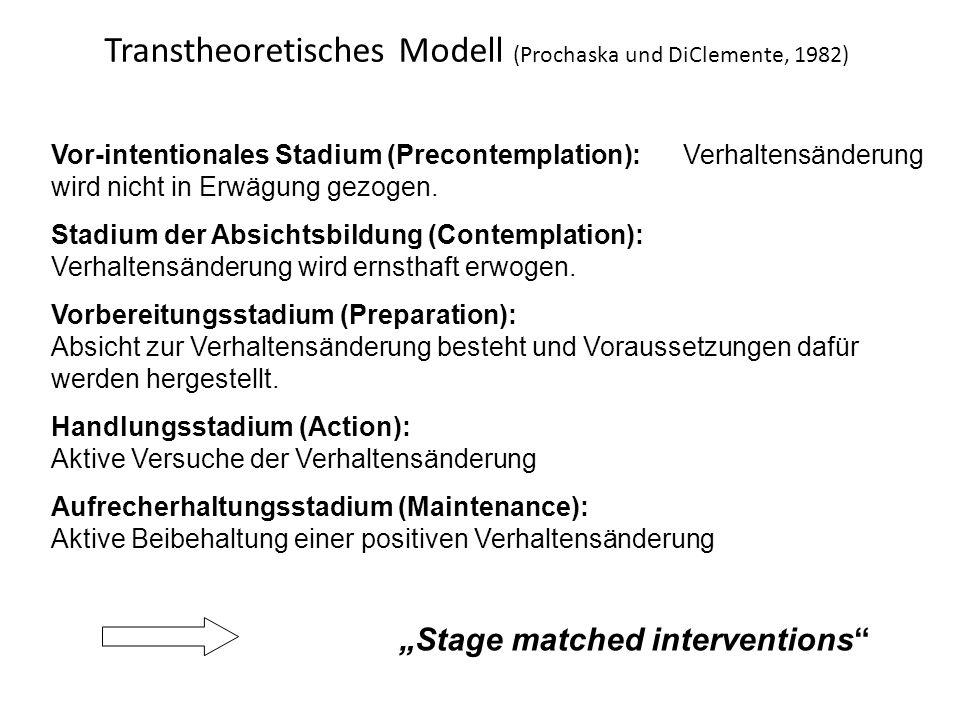 Transtheoretisches Modell (Prochaska und DiClemente, 1982) Vor-intentionales Stadium (Precontemplation): Verhaltensänderung wird nicht in Erwägung gez