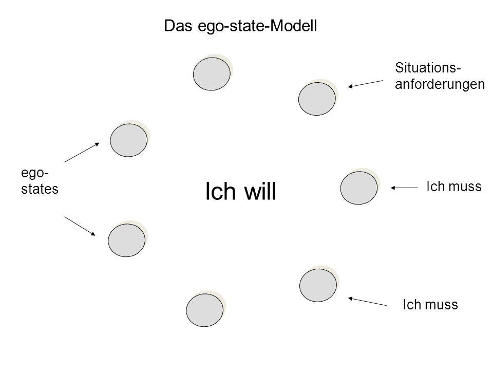 Ich will Situations- anforderungen Ich muss ego- states Das ego-state-Modell