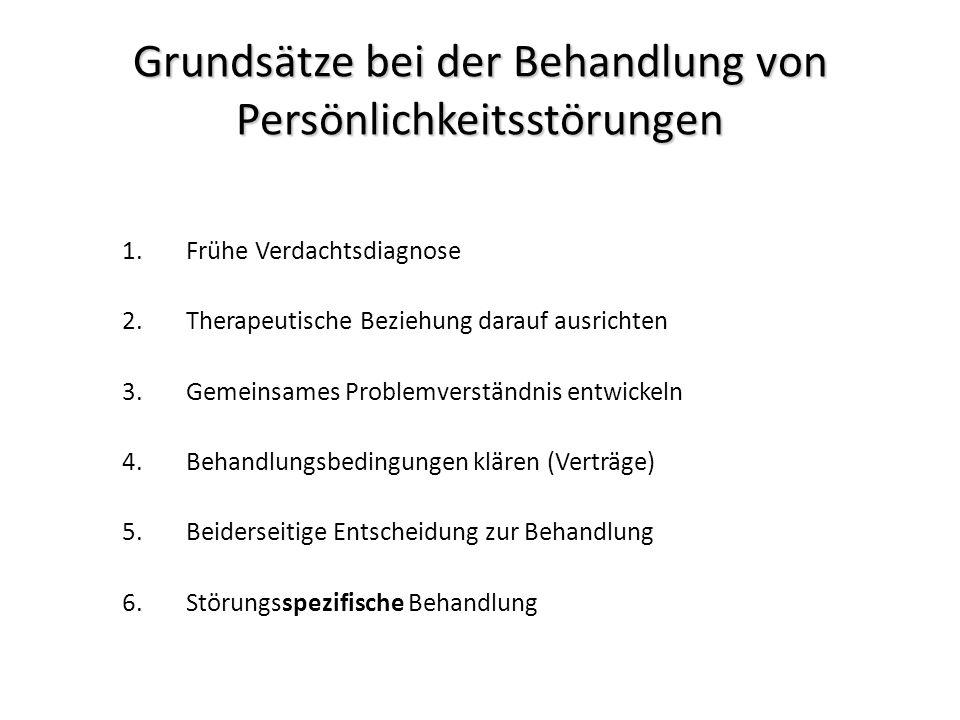 AutorenJahrnKGErgebnisse Baydar u.