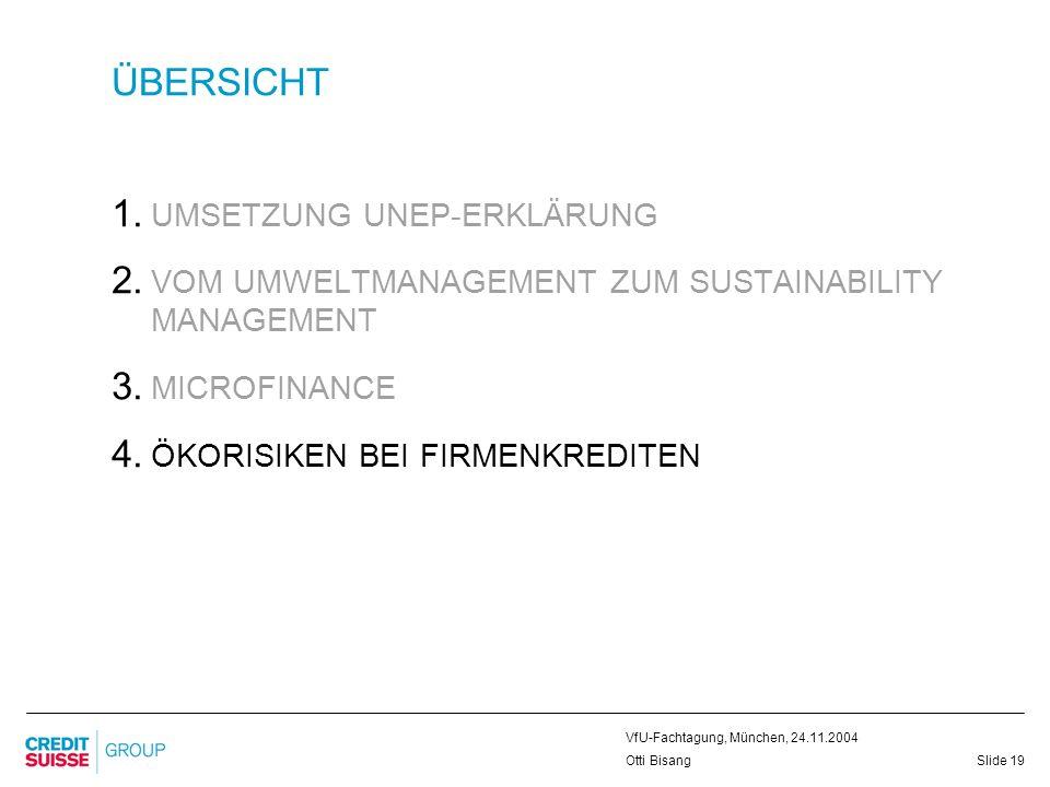 Slide 19 VfU-Fachtagung, München, 24.11.2004 Otti Bisang ÜBERSICHT 1. UMSETZUNG UNEP-ERKLÄRUNG 2. VOM UMWELTMANAGEMENT ZUM SUSTAINABILITY MANAGEMENT 3
