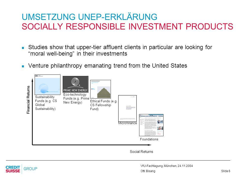 Slide 6 VfU-Fachtagung, München, 24.11.2004 Otti Bisang UMSETZUNG UNEP-ERKLÄRUNG SOCIALLY RESPONSIBLE INVESTMENT PRODUCTS Studies show that upper-tier affluent clients in particular are looking for moral well-being in their investments Venture philanthropy emanating trend from the United States Social Returns Financial Returns Sustainability Funds (e.g.