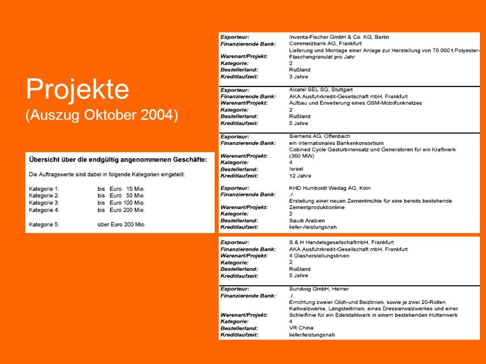 Exportkreditgarantien des Bundes Hermesdeckungen Projekte (Auszug Oktober 2004)