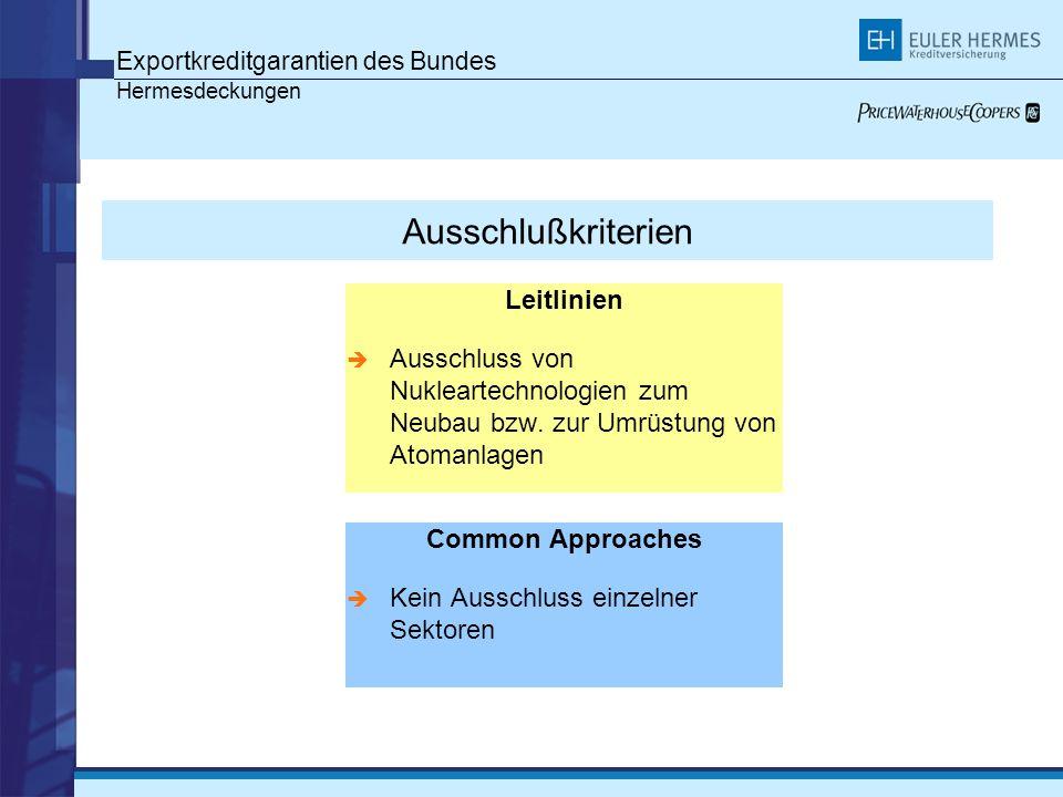 Exportkreditgarantien des Bundes Hermesdeckungen Leitlinien Ausschluss von Nukleartechnologien zum Neubau bzw.