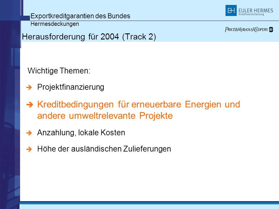 Exportkreditgarantien des Bundes Hermesdeckungen Herausforderung für 2004 (Track 2) Wichtige Themen: Projektfinanzierung Kreditbedingungen für erneuer