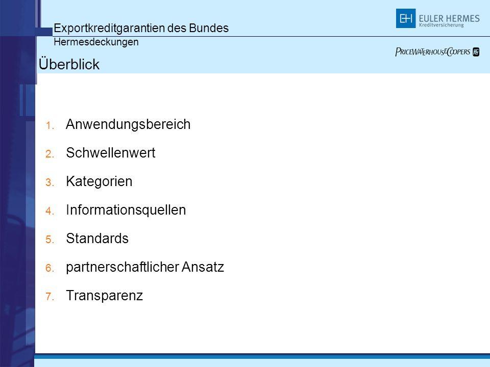 Exportkreditgarantien des Bundes Hermesdeckungen Überblick 1. Anwendungsbereich 2. Schwellenwert 3. Kategorien 4. Informationsquellen 5. Standards 6.