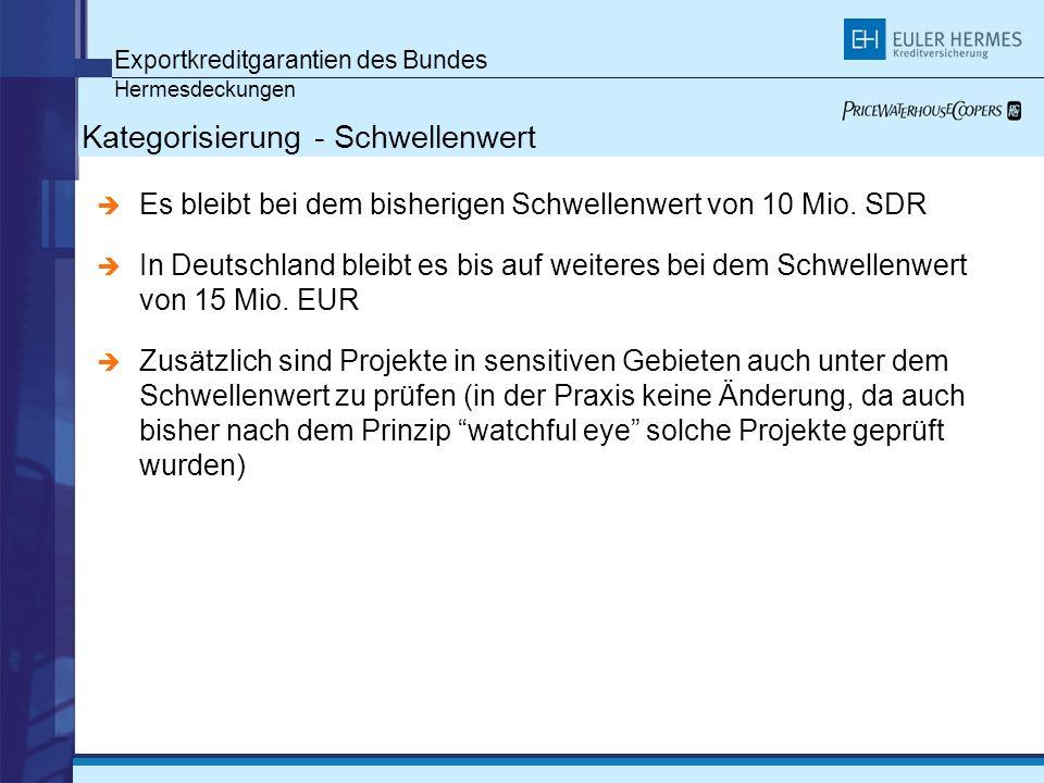 Exportkreditgarantien des Bundes Hermesdeckungen Kategorisierung - Schwellenwert Es bleibt bei dem bisherigen Schwellenwert von 10 Mio. SDR In Deutsch