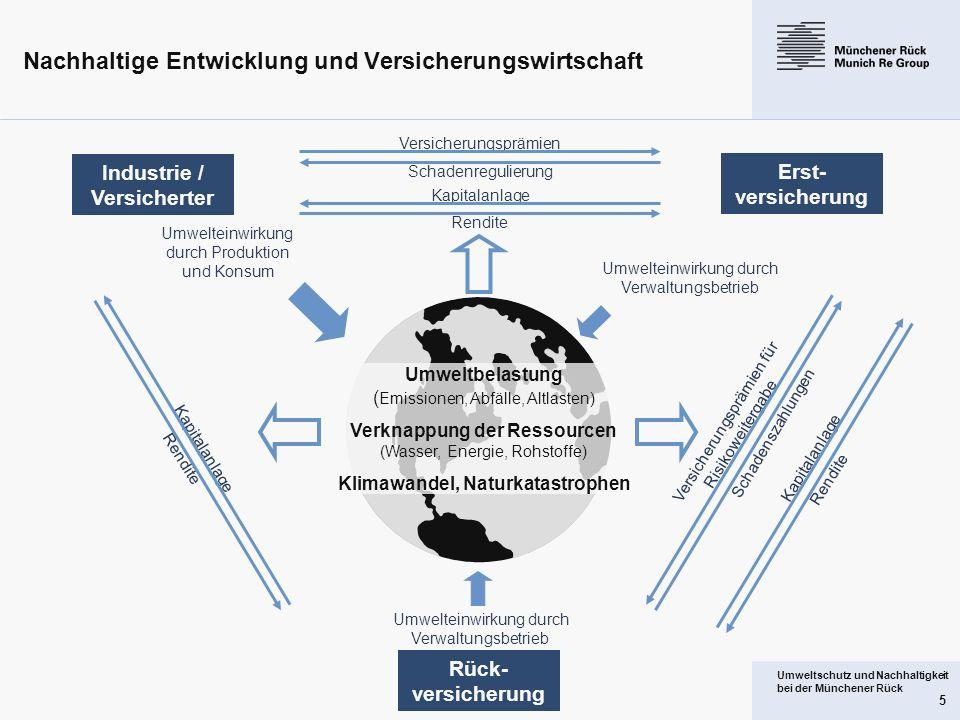 Umweltschutz und Nachhaltigkeit bei der Münchener Rück 5 Nachhaltige Entwicklung und Versicherungswirtschaft Industrie / Versicherter Erst- versicheru