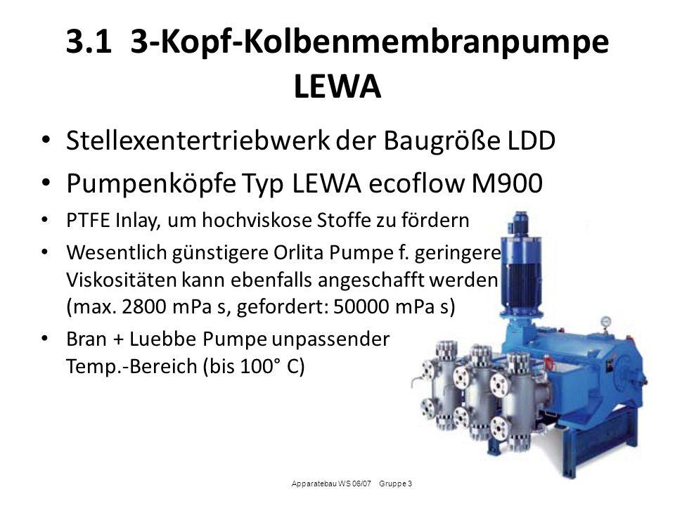 3.1 3-Kopf-Kolbenmembranpumpe LEWA Stellexentertriebwerk der Baugröße LDD Pumpenköpfe Typ LEWA ecoflow M900 PTFE Inlay, um hochviskose Stoffe zu förde