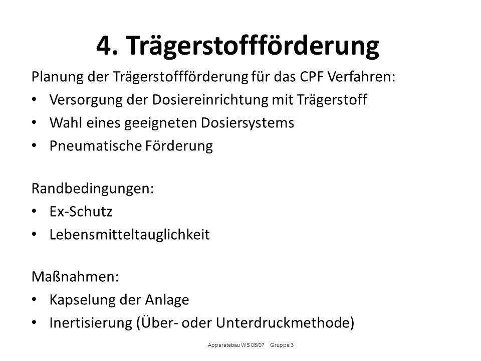 4. Trägerstoffförderung Planung der Trägerstoffförderung für das CPF Verfahren: Versorgung der Dosiereinrichtung mit Trägerstoff Wahl eines geeigneten