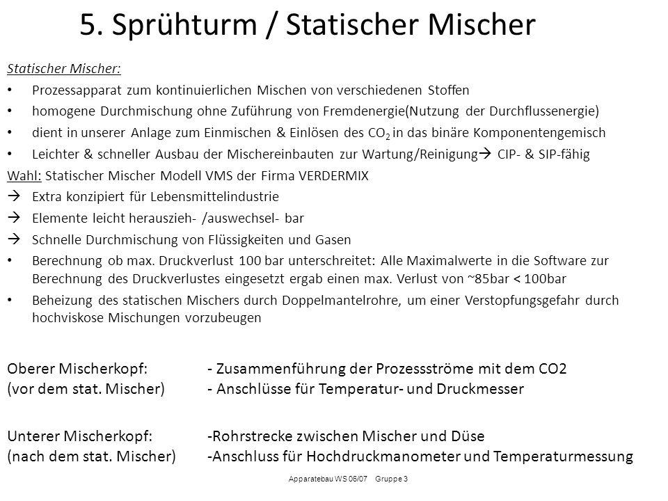 Statischer Mischer: Prozessapparat zum kontinuierlichen Mischen von verschiedenen Stoffen homogene Durchmischung ohne Zuführung von Fremdenergie(Nutzu
