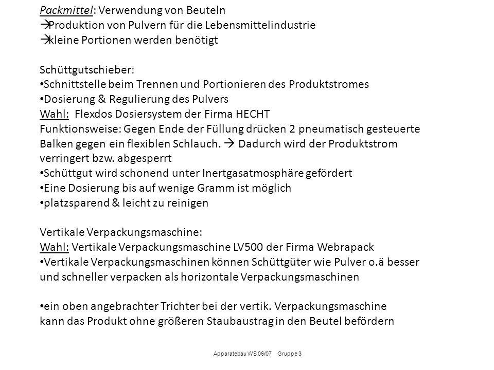 Packmittel: Verwendung von Beuteln Produktion von Pulvern für die Lebensmittelindustrie kleine Portionen werden benötigt Schüttgutschieber: Schnittste