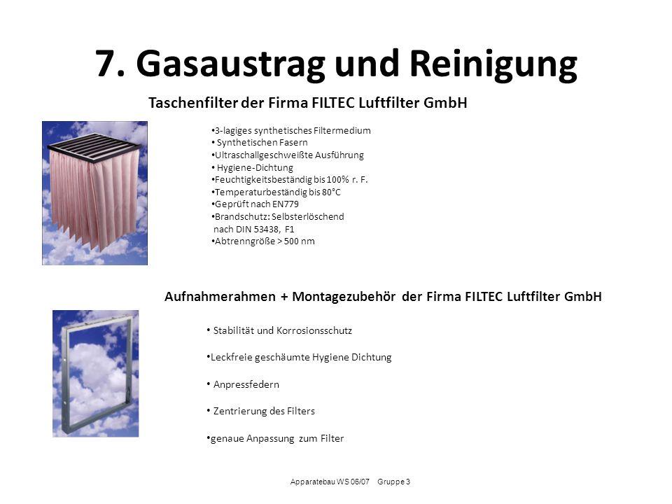 7. Gasaustrag und Reinigung Apparatebau WS 06/07 Gruppe 3 Taschenfilter der Firma FILTEC Luftfilter GmbH 3-lagiges synthetisches Filtermedium Syntheti