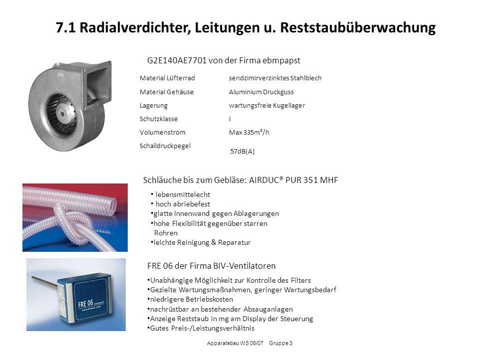 7.1 Radialverdichter, Leitungen u. Reststaubüberwachung G2E140AE7701 von der Firma ebmpapst Material Lüfterradsendzimirverzinktes Stahlblech Material