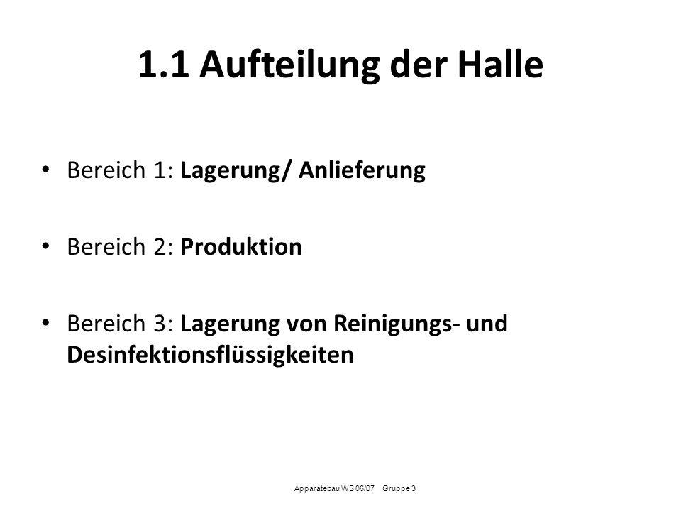 1.1 Aufteilung der Halle Bereich 1: Lagerung/ Anlieferung Bereich 2: Produktion Bereich 3: Lagerung von Reinigungs- und Desinfektionsflüssigkeiten App