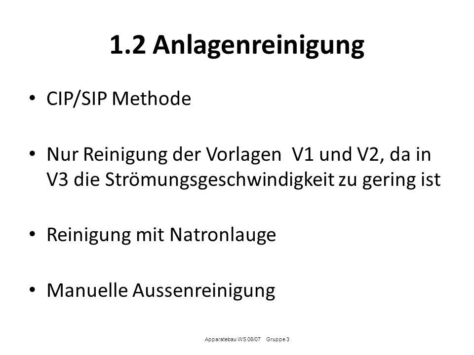1.2 Anlagenreinigung CIP/SIP Methode Nur Reinigung der Vorlagen V1 und V2, da in V3 die Strömungsgeschwindigkeit zu gering ist Reinigung mit Natronlau