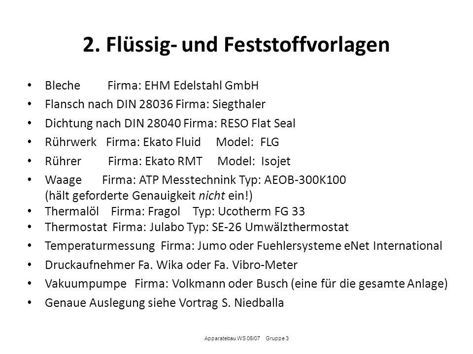 2. Flüssig- und Feststoffvorlagen Apparatebau WS 06/07 Gruppe 3 Bleche Firma: EHM Edelstahl GmbH Flansch nach DIN 28036 Firma: Siegthaler Dichtung nac