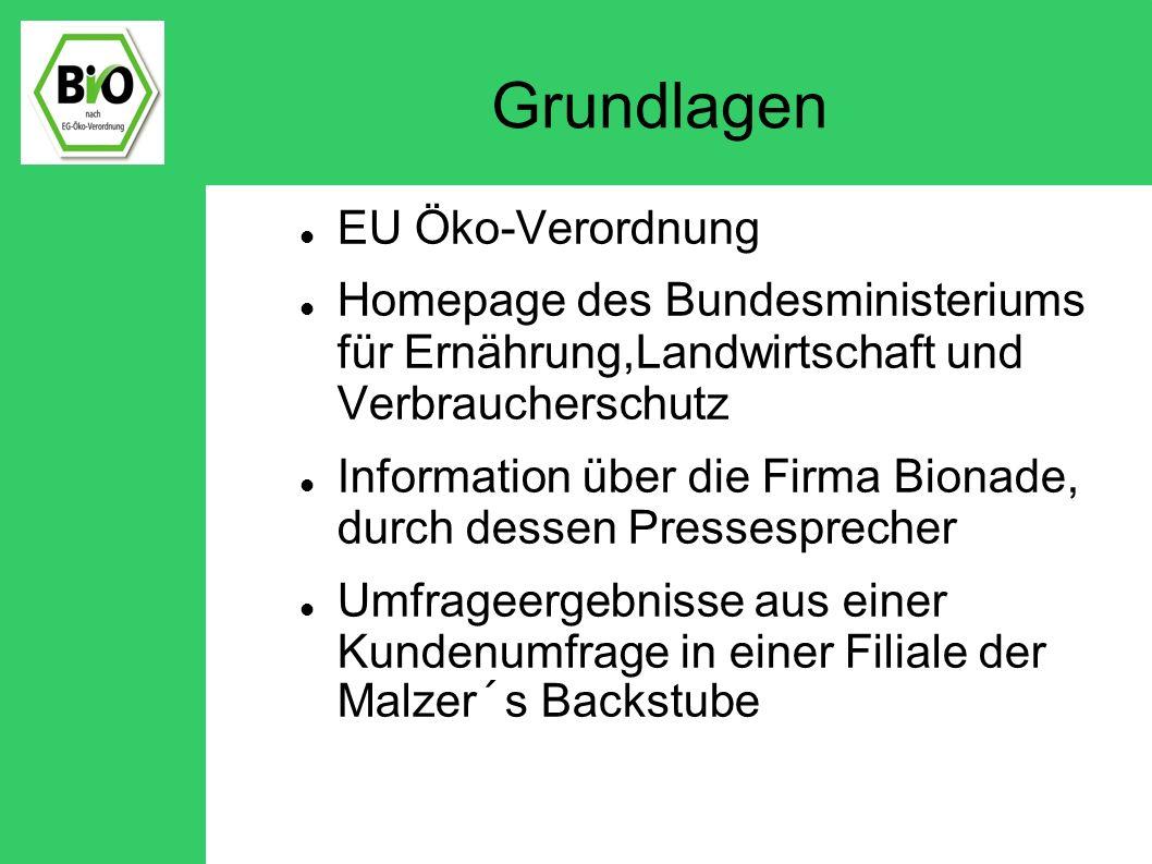 Hintergrundinformationen Die EU Öko-Verordnung ist die Verordnung über den ökologischen Landbau Sichert die Herstellung und Kennzeichnung von ökologischen Lebensmitteln seit dem 24.Juni 1991 Weiterhin schützt sie verschiedene Begriffe,wie: Bio/ Öko, biologisch/ ökologisch Überprüft werden die Betriebe durch die Öko-Kontrollstelle Umfrageergebnis: Laut Umfrage wussten 96% aller Teilnehmer, dass Bio ein geschützter Begriff ist