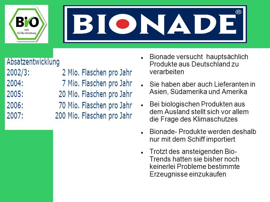 Fazit Der Absatzmarkt für Bioprodukte steigt jährlich immer weiter an Allerdings steigen auch die Förderungsmaßnahmen der einzelnen Bundesländer.