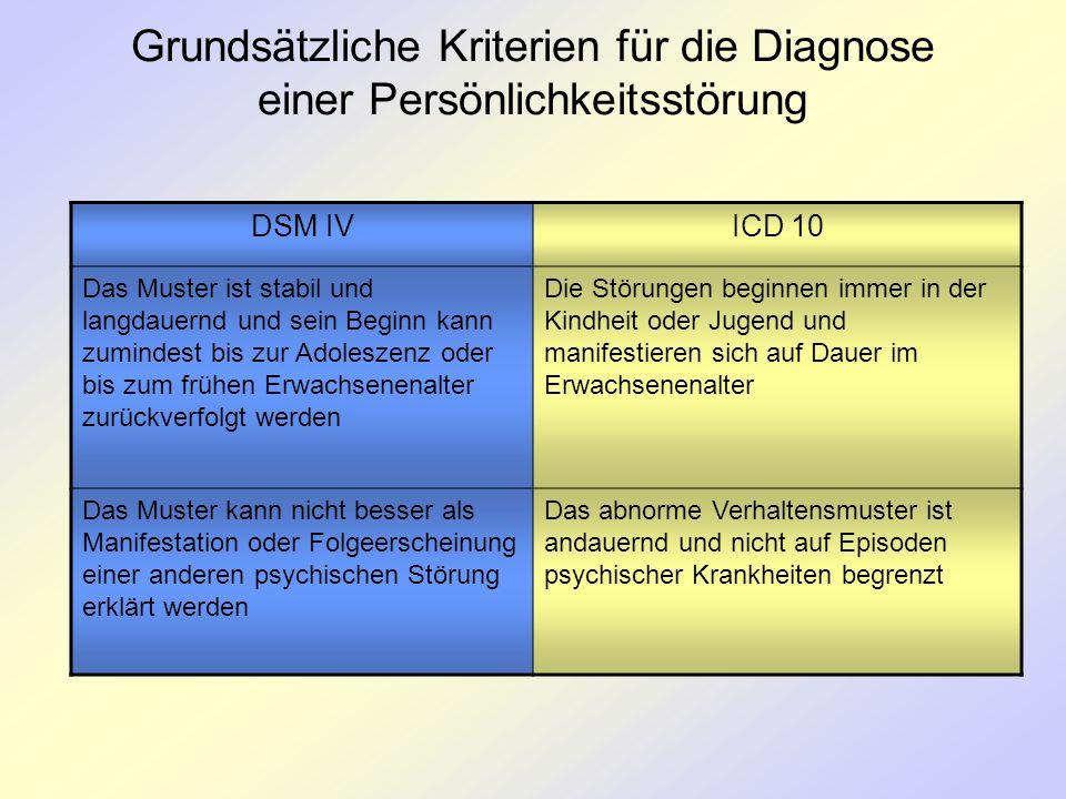 Grundsätzliche Kriterien für die Diagnose einer Persönlichkeitsstörung DSM IVICD 10 Das Muster ist stabil und langdauernd und sein Beginn kann zuminde