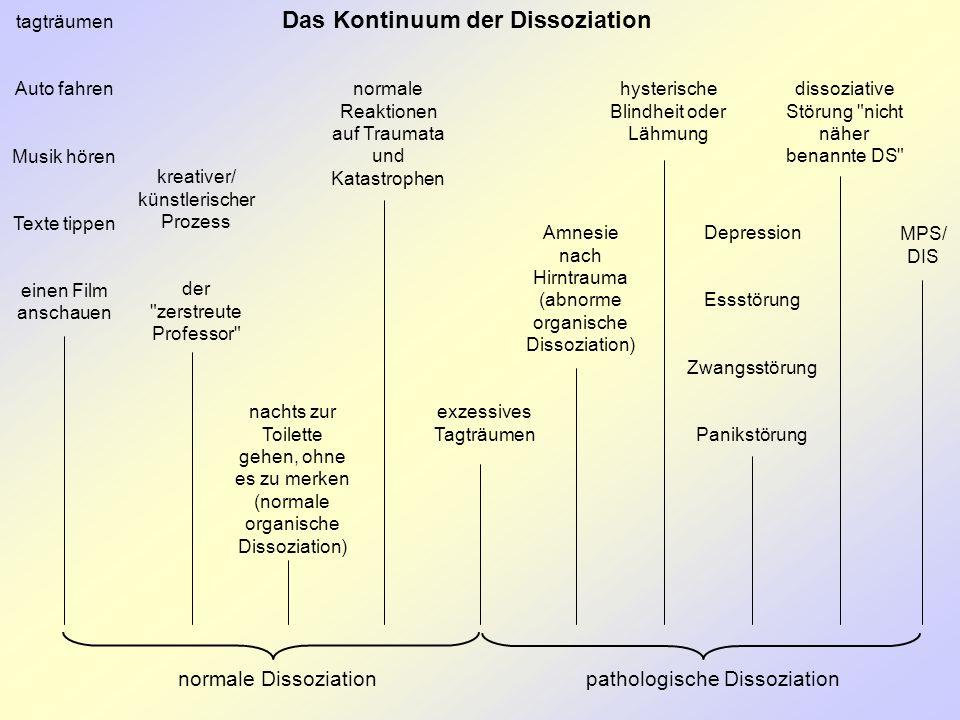 Das Differenzierungs-Dissoziations-Kontinuum A BC A BC A BC A BC A BC Ich-Zustände adaptive Differenzierung Abwehr pathologische Dissoziation normal gut aufgepasst neurotischBorderline-Persönlichkeit an der Grenze zur multiplen Persönlichkeit multiple Persönlichkeit